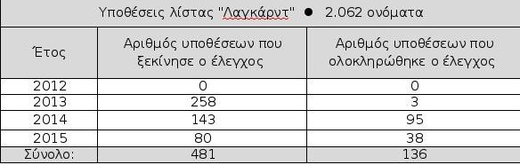 alexiadis_0.jpg