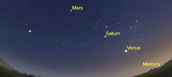 Πέντε φωτεινοί πλανήτες ευθυγραμμίζονται -Ενα σπάνιο φαινόμενο ορατό με γυμνό μάτι [εικόνες]