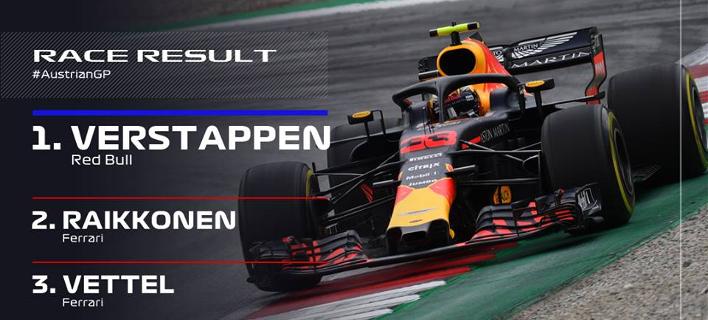 Formula 1: Ο Φερστάπεν νικητής στην Αυστρία
