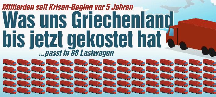 Bild: Σε 5 χρόνια στείλαμε στην Ελλάδα 88 φορτηγά με 40 τόνους 100ευρα