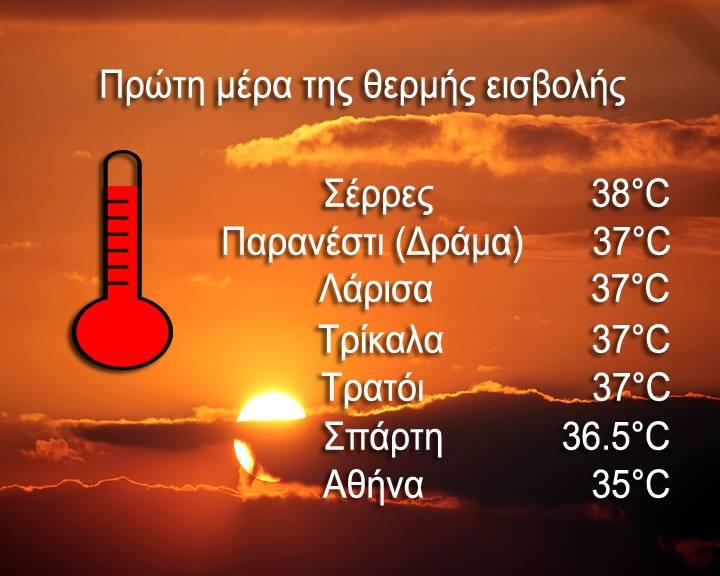 kallianos-kairos_0 Ερχεται η πιο δύσκολη ημέρα του καύσωνα
