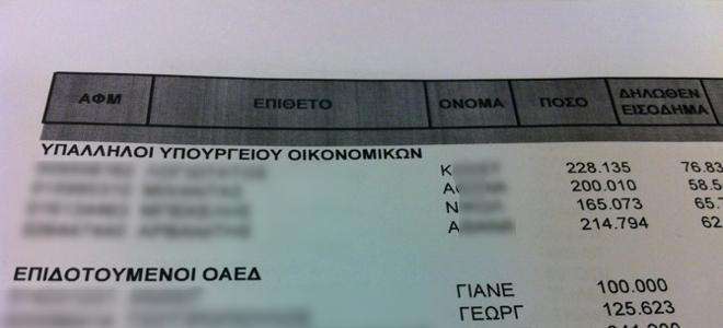 βασιλιάς της φοροδιαφυγής, Βουλή, ελληνικό δημόσιο, εφημερίδα, Θεσσαλονίκη, λίστ