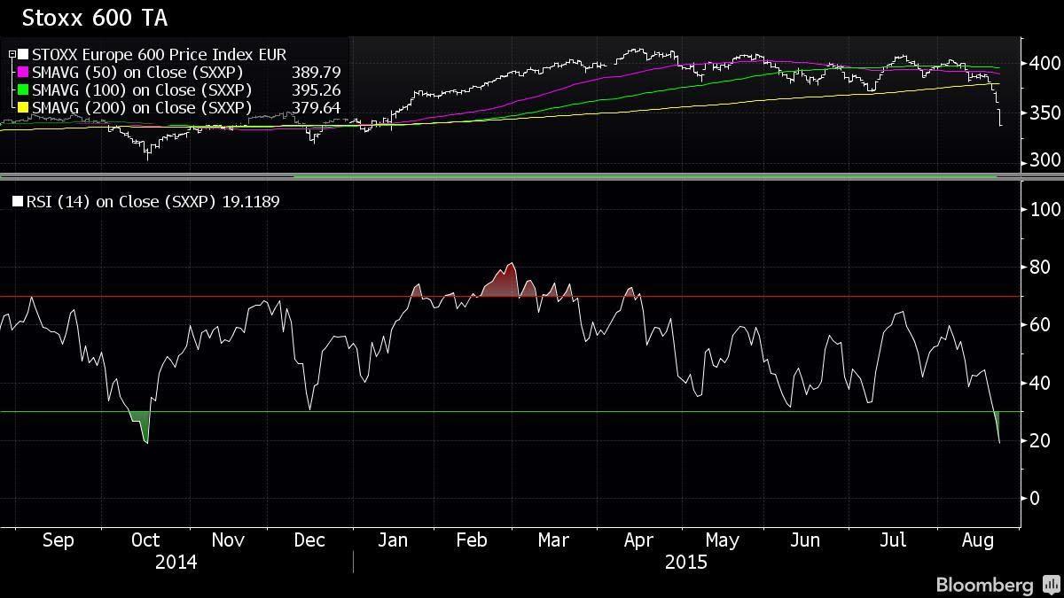 Χρονολογώντας Εξειδικευμένες Αγορές
