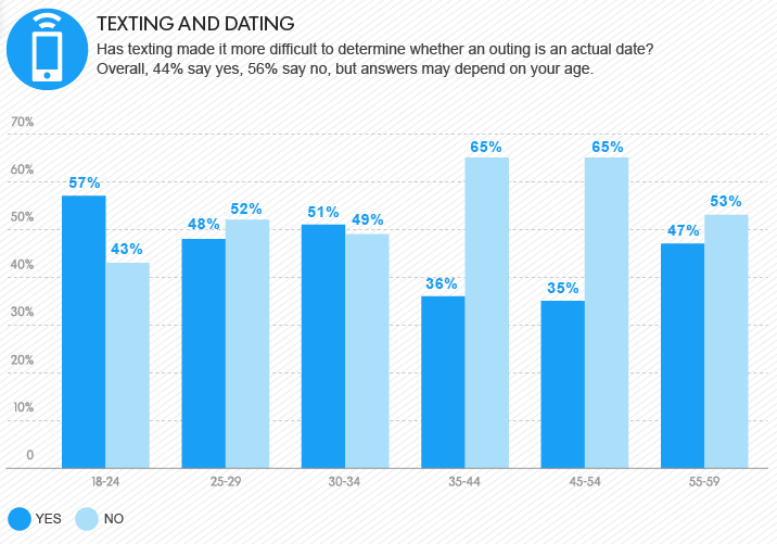 Online ραντεβού ερωτικό μήνυμα
