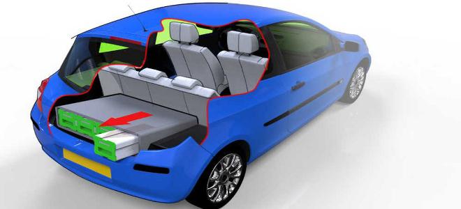 Ηλεκτρικό αυτοκίνητο με μπαταρία παζλ, ανάλογα με τη χρήση