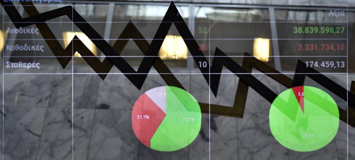 Χρηματιστήριο: Ανεπαίσθητη πτώση, έμεινε στις 640,67 μονάδες ο Γενικός Δείκτης