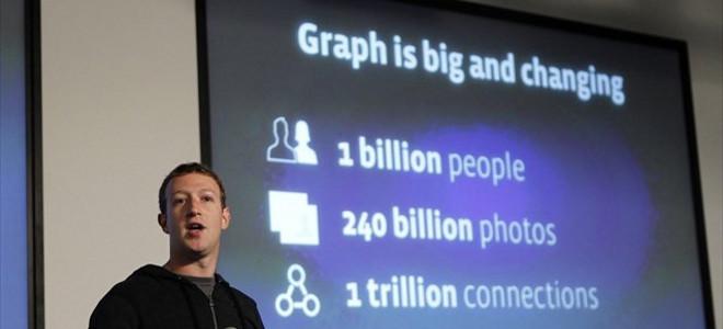 Facebook, Graph Search, Mark Zuckerberg, μηχανή αναζήτησης, Μαρκ Ζούκερμπεργκ, κ