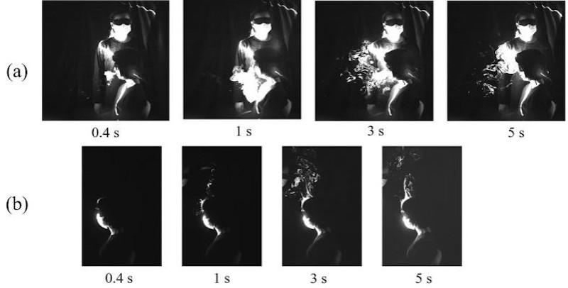 Οπτικοποίηση των μοτίβων ροής αέρα μεταξύ τεχνικού (γιατρού, κομμωτή κτλ) και πελάτη. Κατά την ομιλία διασπείρονται σταγονίδια ακόμη κι όταν αμφότεροι φορούν μάσκες