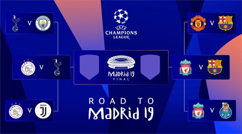Το σχεδιάγραμμα για τα ματς του Champions League