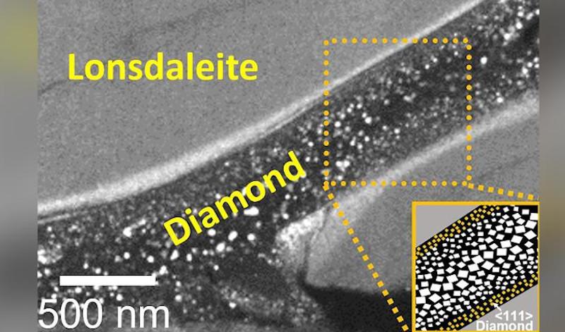 Oι δύο τύποι διαμαντιών που δημιούργησε στο εργαστήριο η ομάδα των επιστημόνων στην Αυστραλία