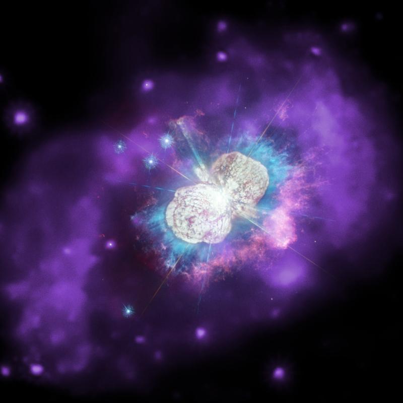 Το αστρικό σύστημα Eta Carinae