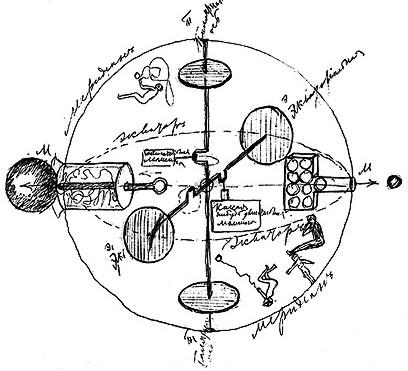 Σχέδιο διαστημικού σκάφους του Κονσταντίν Τσιολκόφσκι.