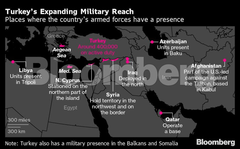 Bloomberg: Ο αυξανόμενος στρατιωτικός ιμπεριαλισμός της Τουρκίας του Ερντογάν