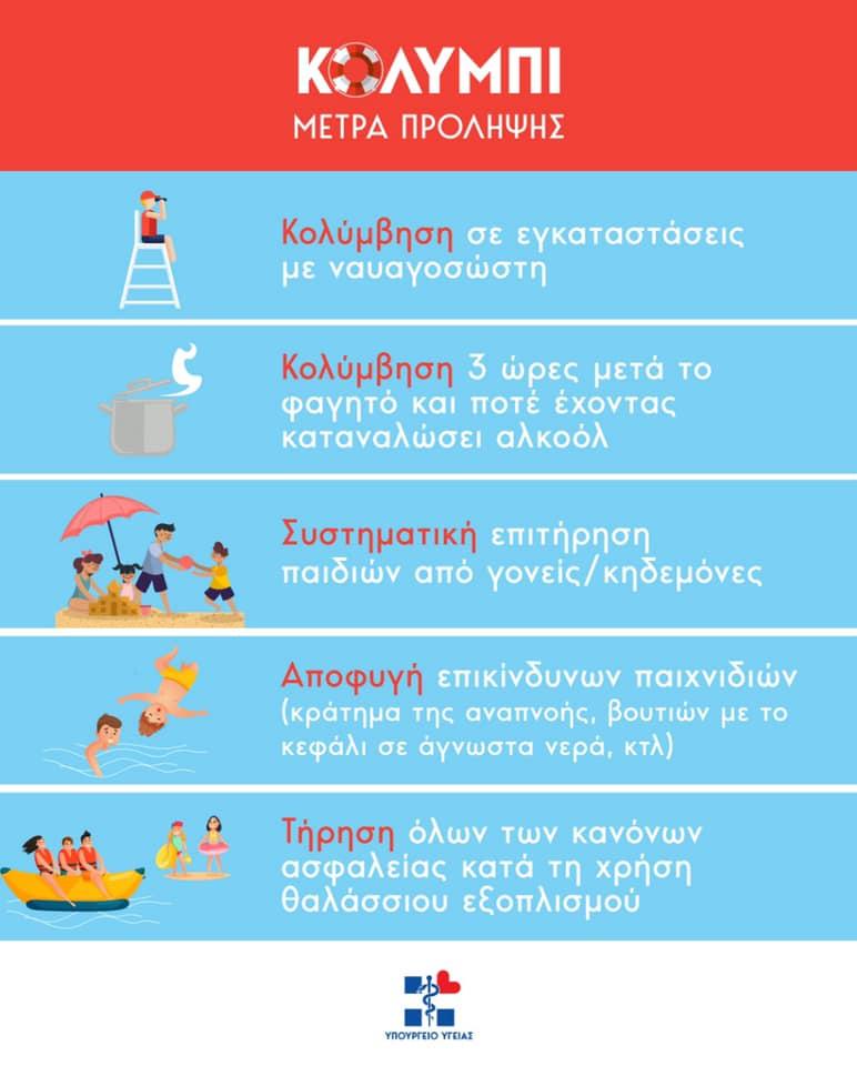 Η αφίσα του υπουργείου Υγείας