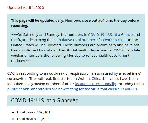 Η επίσημη καταγραφή του CDC για την 1η Απριλίου αναφορικά με τα κρούσματα κορωνοϊού και τους θανάτους στη χώρα