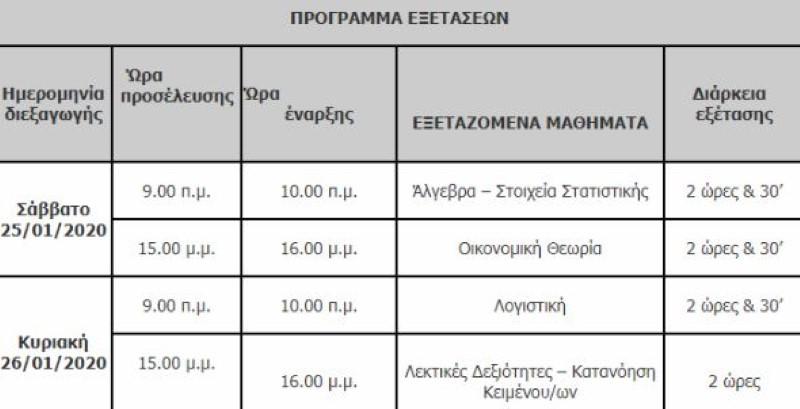 εξετάσεις για θέσεις εργασίας στην τράπεζα της Ελλάδος