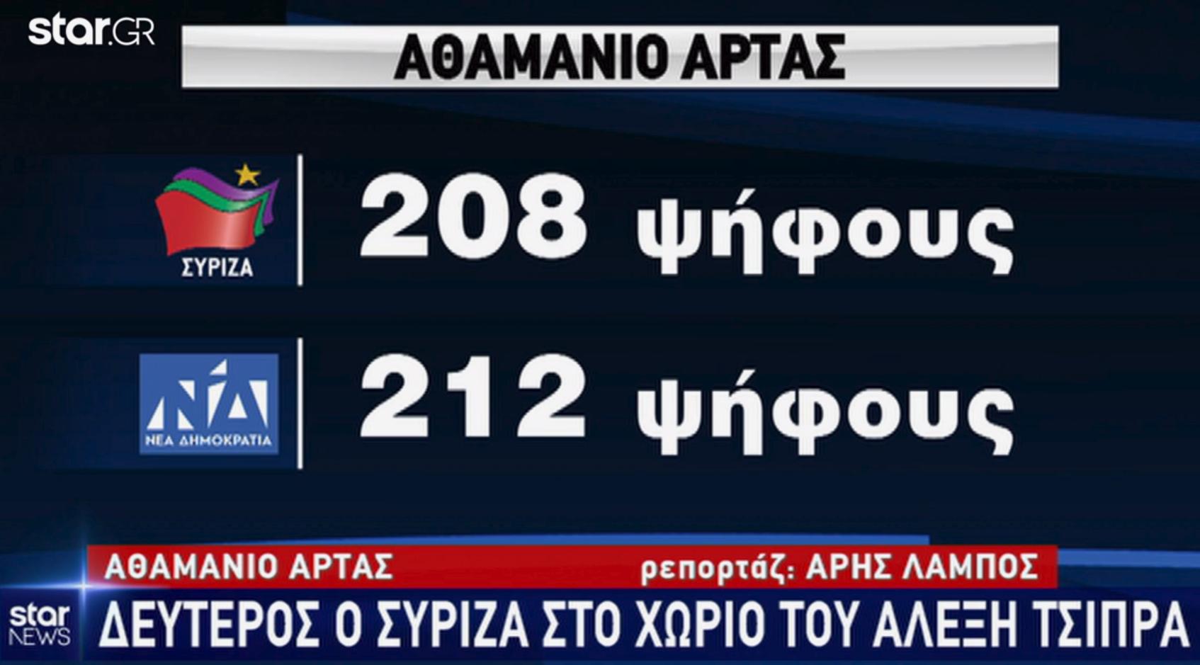 Το αποτέλεσμα των ευρωεκλογών στο Αθαμάνιο Αρτας, χωριό καταγωγής του Αλέξη Τσίπρα