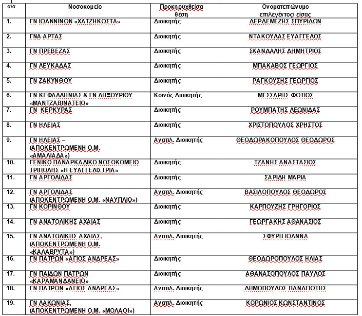 Διοικητές νοσοκομείων 6ης υγειονομικής περιφέρειας