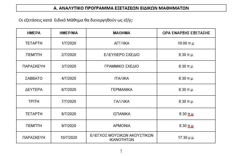 Το πρόγραμμα των ειδικών μαθημάτων στις Πανελλήνιες 2020