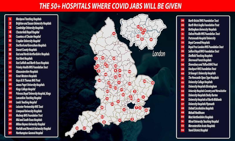 εμβόλιο νοσοκομείο Βρετανία