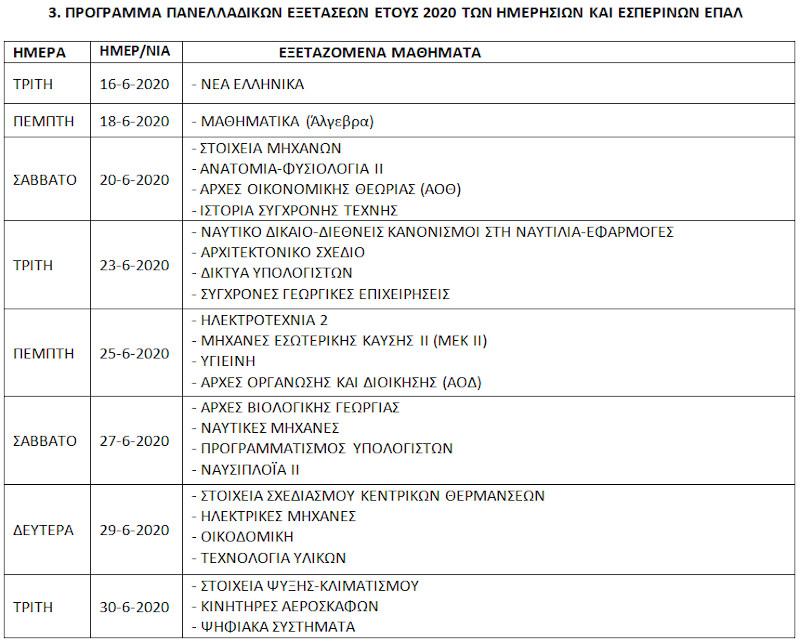 Το πρόγραμμα των ΕΠΑΛ για τις Πανελλήνιες 2020