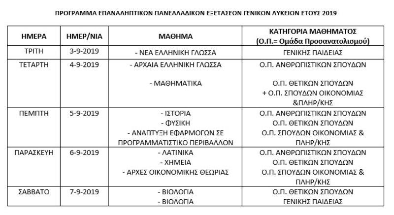 Ο πίνακας με τις ημερομηνίες των επαναληπτικών εξετάσεων
