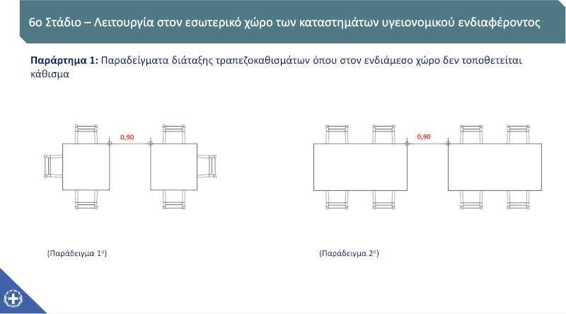 Αρση μέτρων: Ανοίγουν από αύριο οι εσωτερικοί χώροι σε εστιατόρια και ταβέρνες -Πώς θα λειτουργήσουν   ΕΛΛΑΔΑ