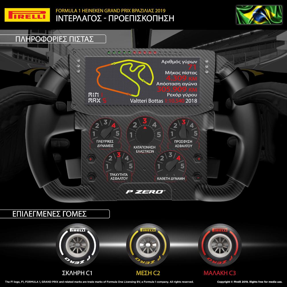 Formula 1: Με πιο σκληρή γόμα τα μονοθέσιαστο Grand Prix της Βραζιλίας