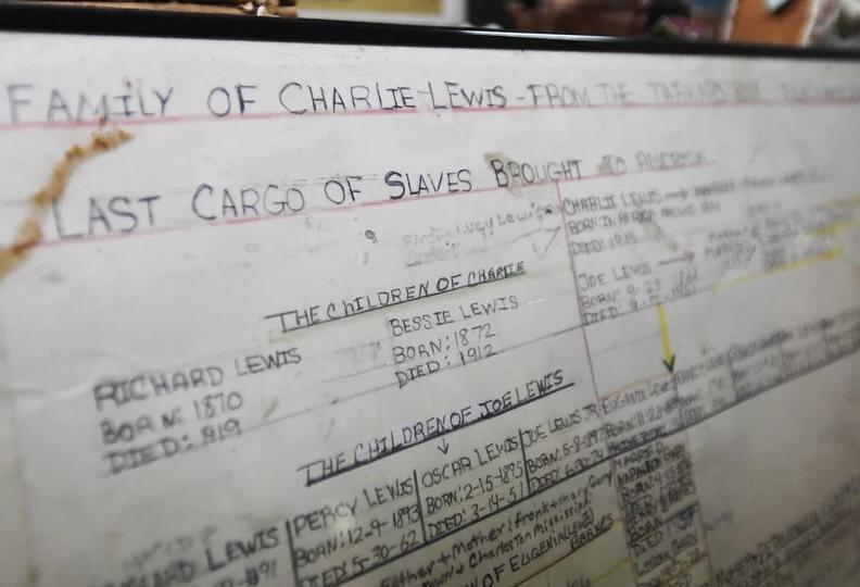 Το οικογενειακό δέντρο της Λόρνα Γκέιλ Γουντς, απογόνου του επιζώντα του Clotilda Τσάρλι Λιούις στο Africatown του Μόμπαϊλ της Αλαμπάμα.