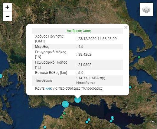 Η εκτίμηση του Γεωδυναμικού Ινστιτούτου για τον σεισμό στη Ναύπακτο