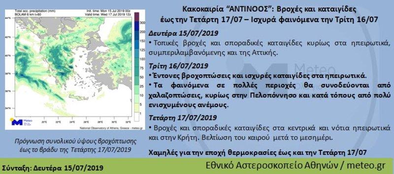 Η προειδοποίηση του Εθνικού Αστεροσκοπείου Αθηνών για την κακοκαιρία Αντίνοος