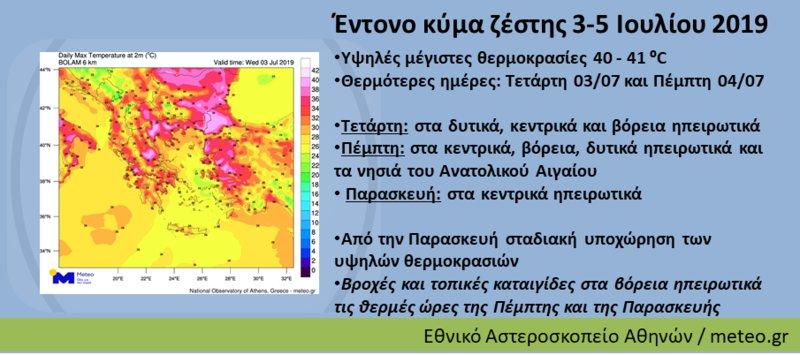 Το προειδοποιητικό μπανεράκι του Εθνικού Αστεροσκοπείου Αθηνών