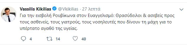 Η αντίδραση του υπουργού Υγείας μέσω twitter