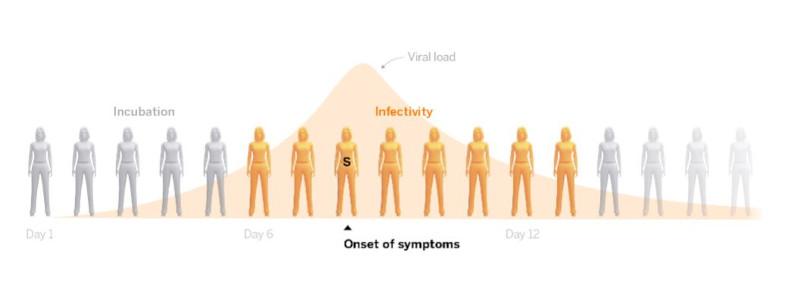 El Pais: Πώς τα rapid tests μπορούν να περιορίσουν την πανδημία