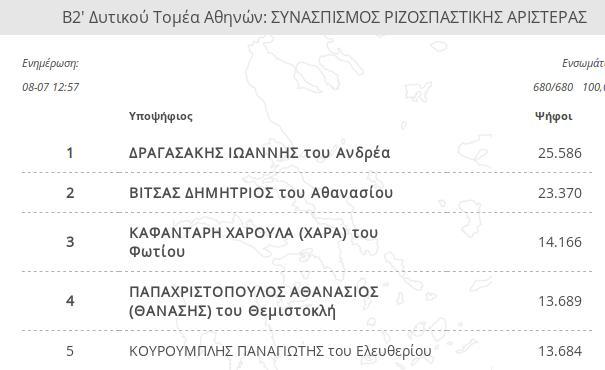 kouroublis-papaxristopoulos