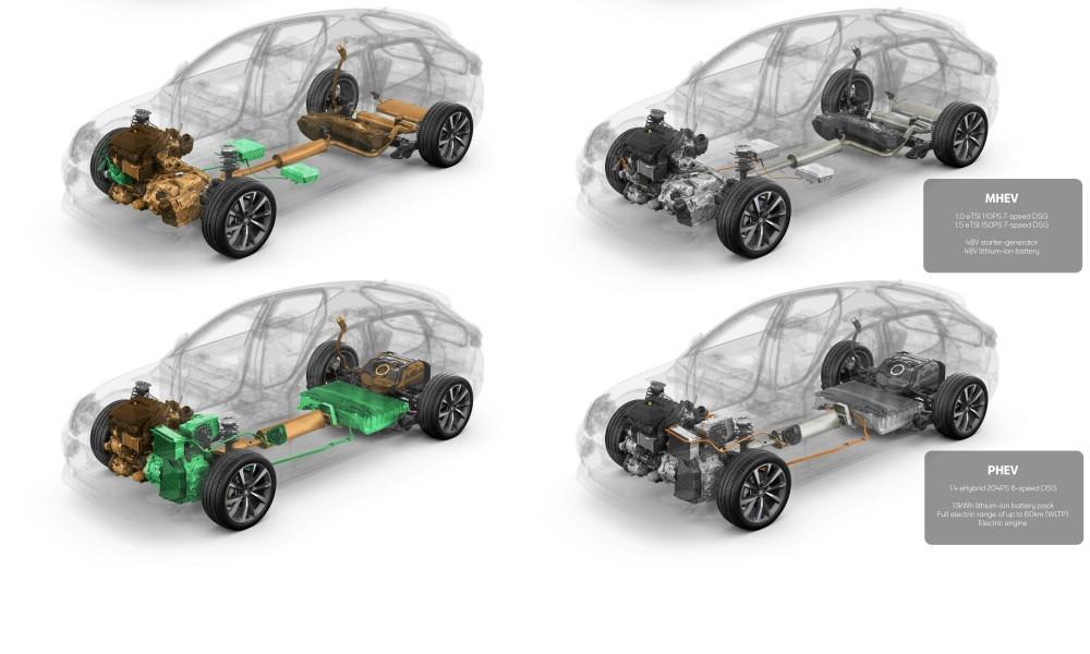 Αυτά είναι τα μηχανικά σύνολα του νέου SEAT Leon