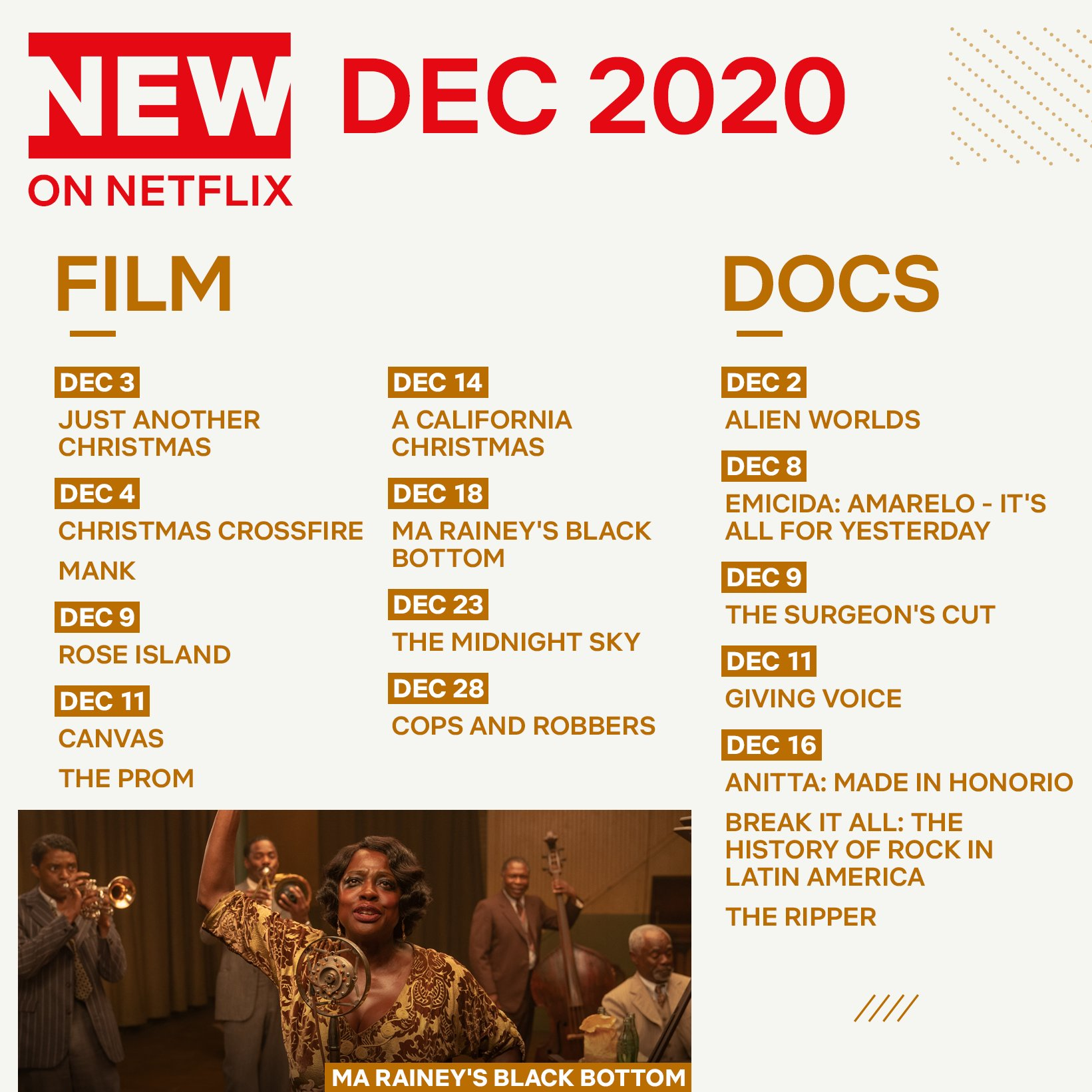 Οι νέες ταινίες και τα ντοκιμαντέρ του Netflix για τον Δεκέμβριο
