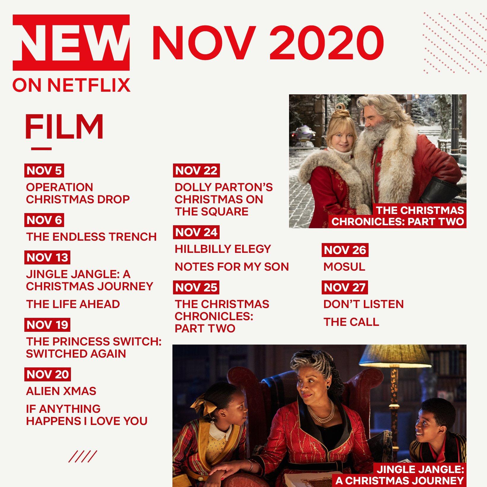 Η χριστουγεννιάτικη λίστα των ταινιών του Netflix