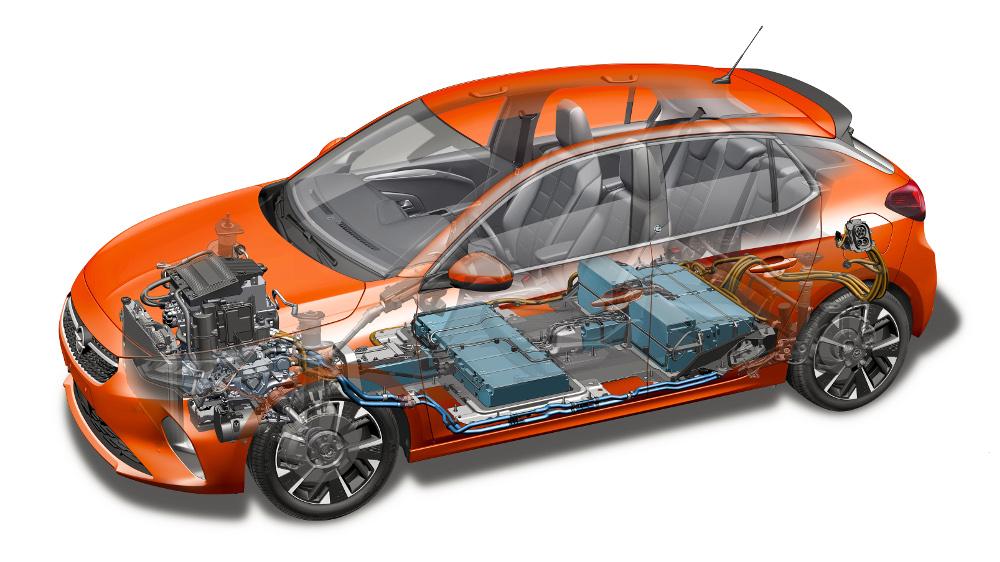 Νέο Opel Corsa μηχανή