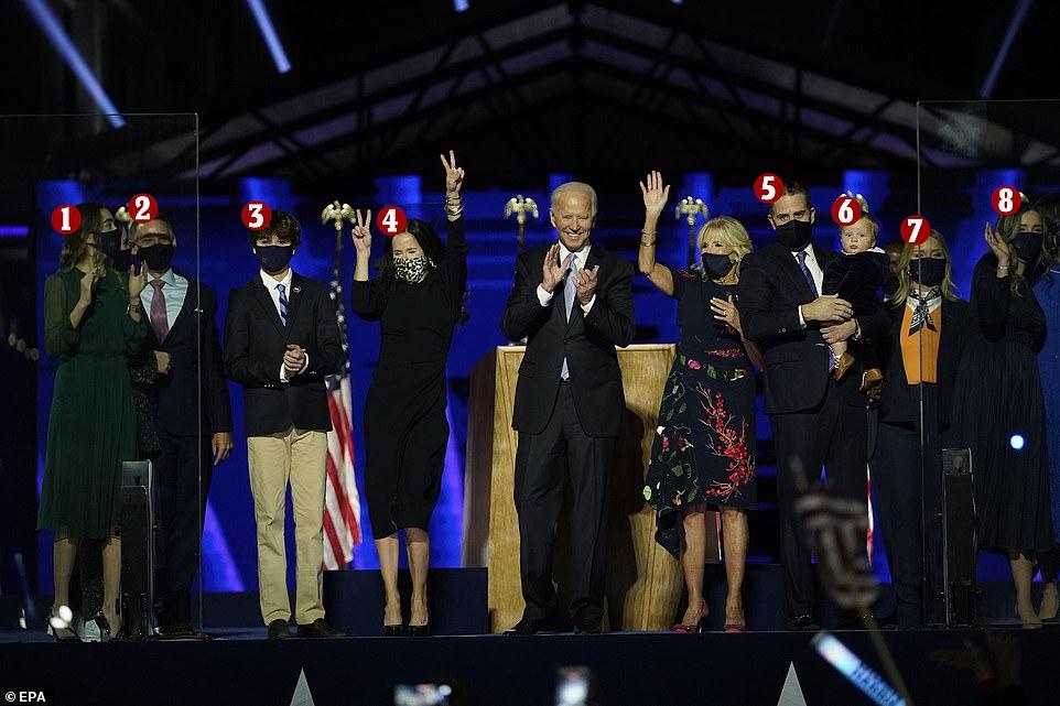 Γνωρίστε την πρώτη οικογένεια της Αμερικής: 1 η εγγονή Ναταλί Μπάιντεν, 3 ο εγγονός Ρόμπερτ Μπάιντεν, 4 η κόρη Ασλεϊ Μπάιντεν, 5 ο γιος Χάντερ Μπάιντεν, 6 Μπο Μπάιντεν, ο 7 μηνών εγγονός, γιος του Χάντερ, 7 Μελίσα Μπάιντεν, νύφη του νέου προέδρου, σύζυγος του γιου του Χάντερ 8 Ναόμι Μπάιντεν
