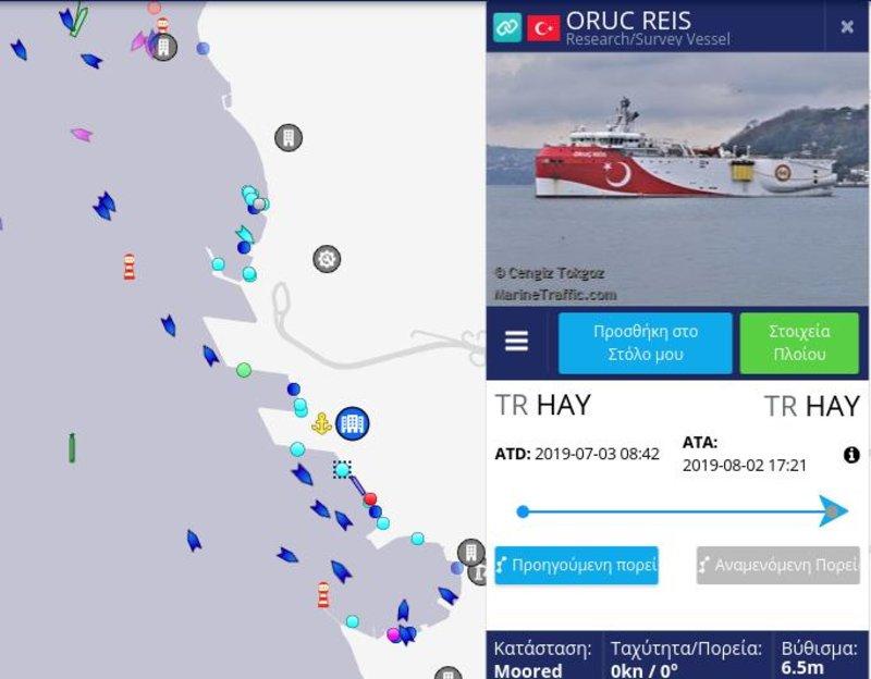 Το λιμάνι της Τουρκίας Χαϊντάρ Πασά