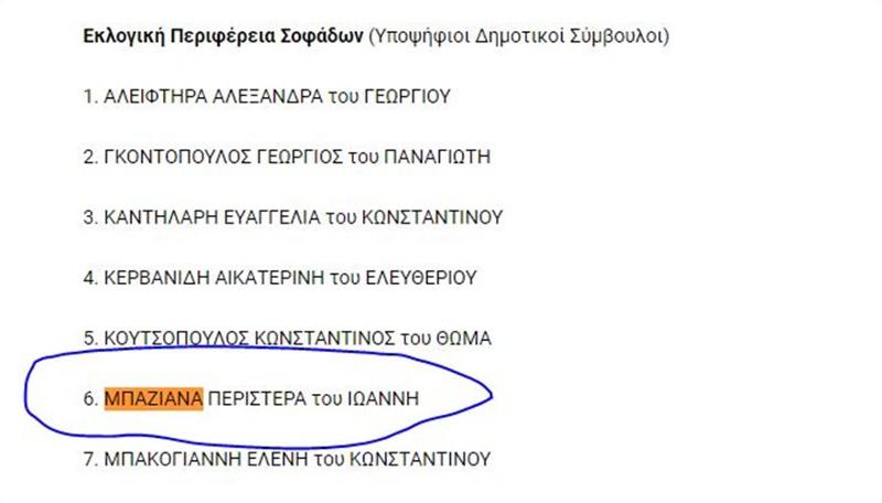 Τα ονόματα των υποψηφίων των συνδυασμών της Λαϊκής Συσπείρωσης