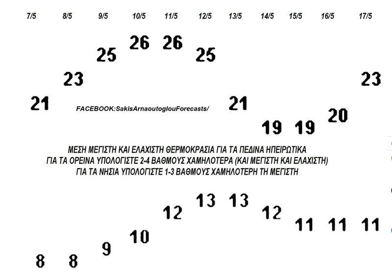 Πίνακας με τις μέγιστες και τις ελάχιστες θερμοκρασίες μέχρι και τις 17 Μαΐου