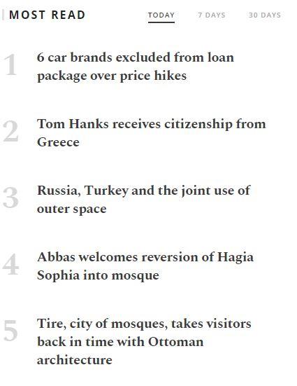 Η είδηση για τον Τομ Χανκς που πολιτογραφήθηκε Έλληνας, δεύτερη δημοφιλέστερη στην Daily Sabah