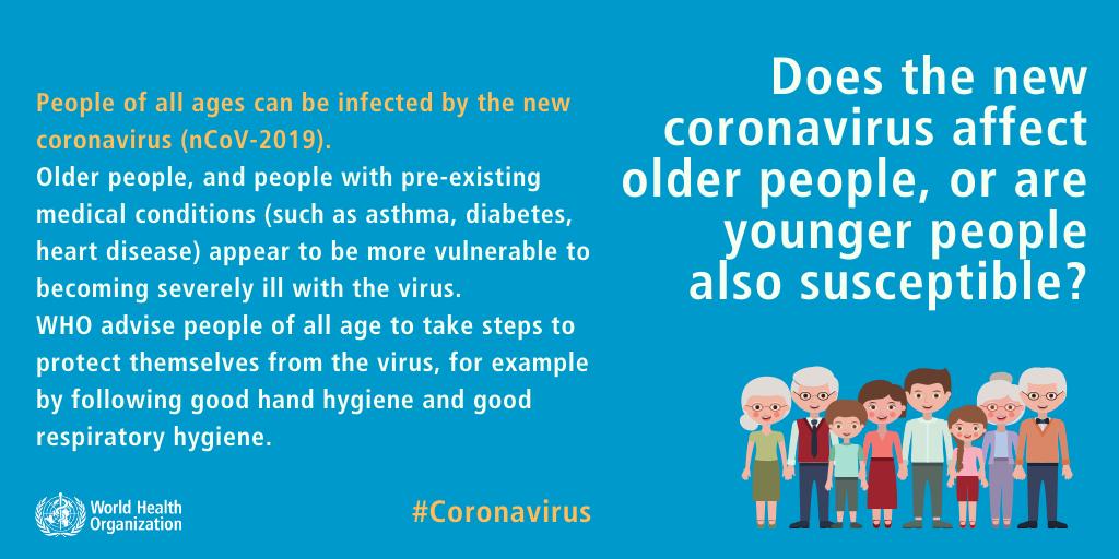 Ο κορωνοϊός επηρεάζει μεγαλύτερους σε ηλικία ανθρώπους
