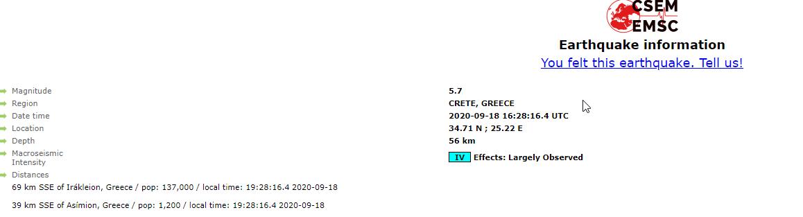 Η εκτίμηση της έντασης του σεισμού σύμφωνα με το γεωδυναμικό ινστιτούτο