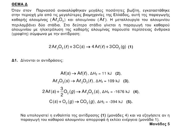 Το θέμα Δ στο μάθημα της Χημείας των Πανελληνίων 2020