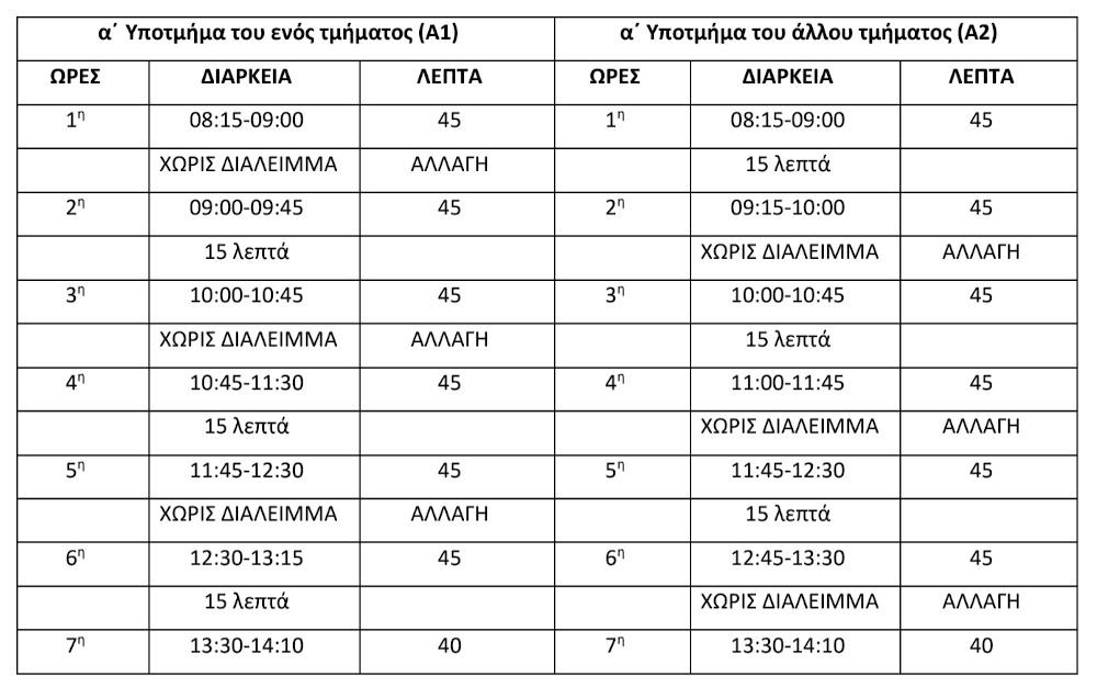 https://www.iefimerida.gr/sites/default/files/inline-images/wres-mathimatos-dialeimma-sxoleia-korwnoios_0.jpg