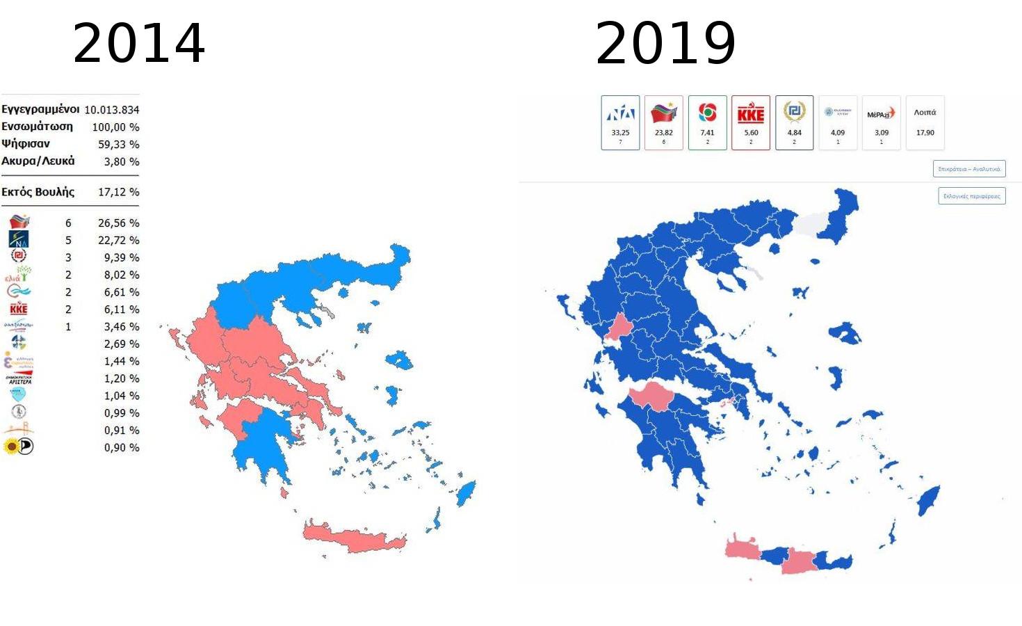 Οι χάρτες του 2014 και του 2019