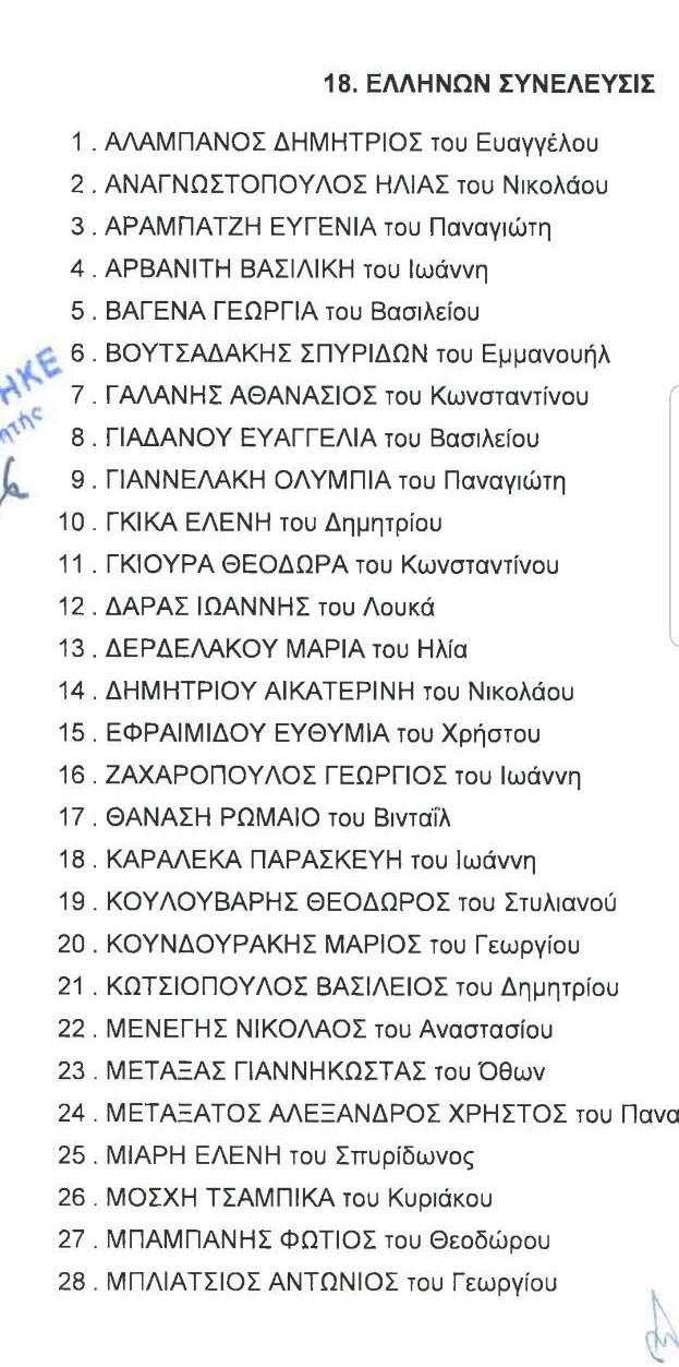 Τα ονόματα των υποψηφίων του κόμματος Ελλήνων Συνέλευσις στις Ευρωεκλογές 2019